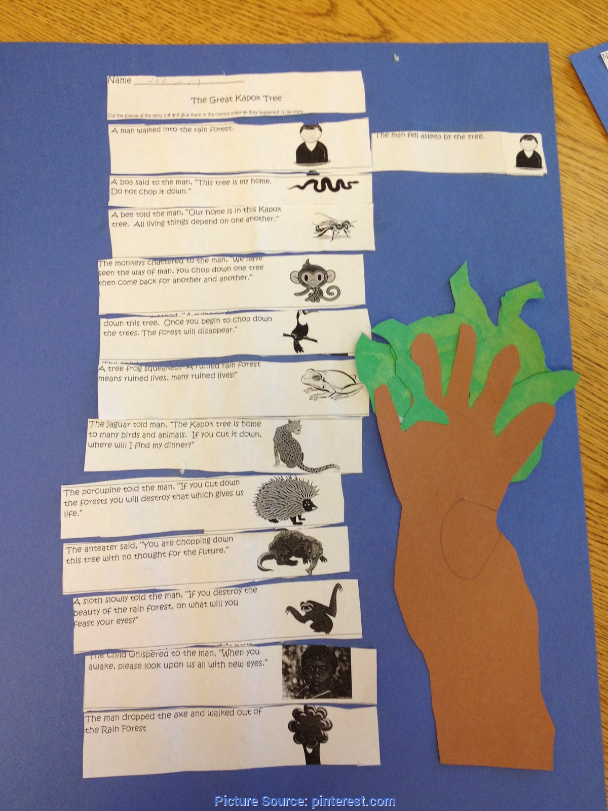 Unusual Stem Lesson Plans For First Grade Sunny Days In