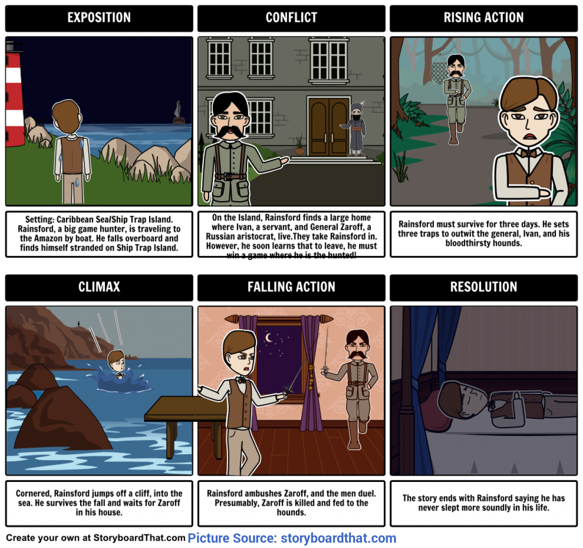 Typical Third Grade Social Stu S Lesson Plans History Of