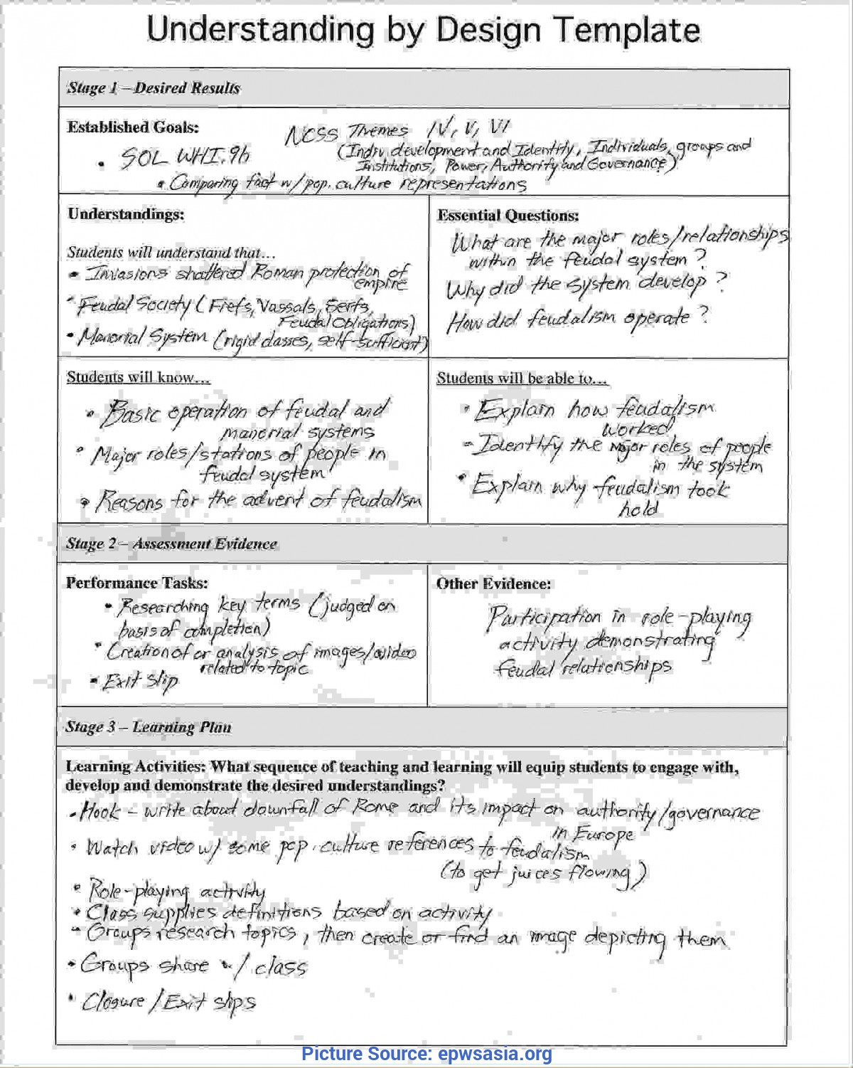 Unusual Lesson Plan Template Ideas Understanding By Design