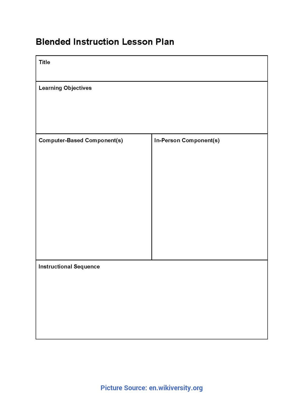 Good Sample Lesson Plan For English Language Learners Sample Lesson Plan Directions Sonati