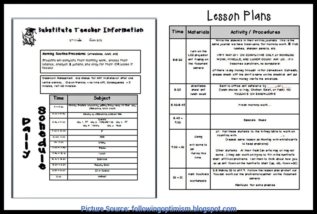 Good English Lesson Plan Self Introduction Letter Of