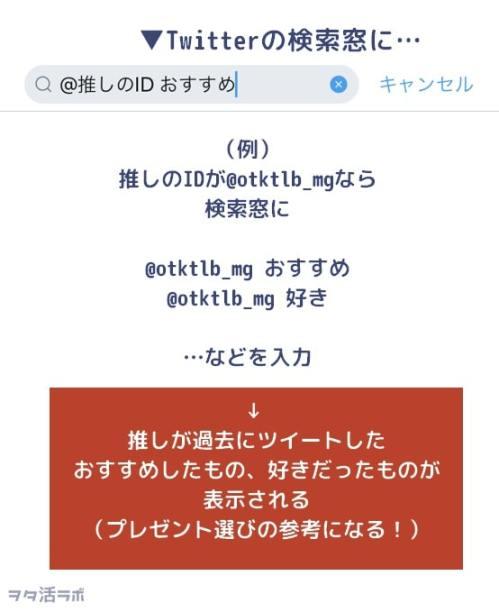SNSから推しのプレゼント選び②-min