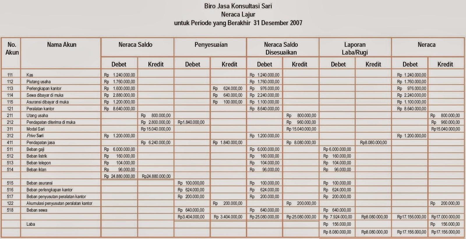 Worksheet Dalam Akuntansi Adalah Printable Worksheets And Activities For Teachers Parents Tutors And Homeschool Families