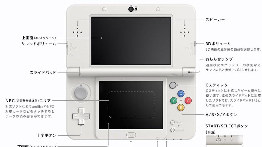 """La """"New"""" 3DS. Un futur must have ?"""