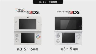 Les 2 générations de 3DS côte à côte.
