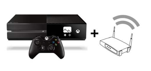 Xbox One : La solution contre le Nat Modere ou Strict !