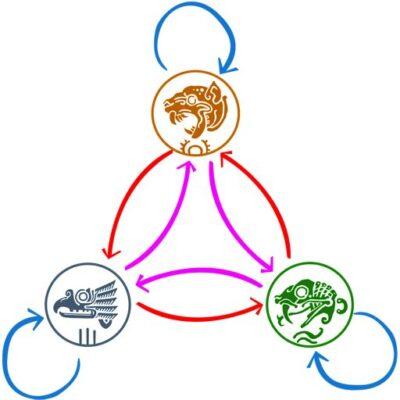 Le système de jeu de Pawarumi expliqué par SuzuKube !