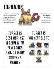 Contres de Torbjorn