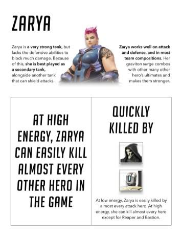 Contres de Zarya