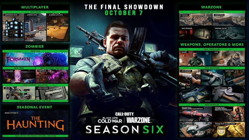 Call Of Duty Warzone Season 7 Release Date: What To Expect From The New Season?