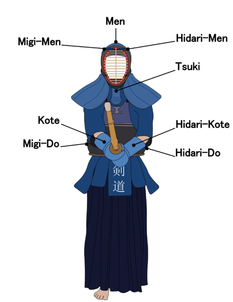 461px-Kendo_target_areas