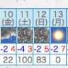 モチ吉、明日から日曜まで雪が降る〜〜〜〜〜
