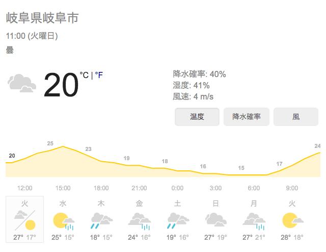 なんか最近むちゃくちゃ寒暖の差が激しいな
