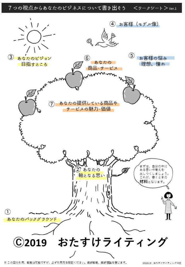 「樹のワーク」