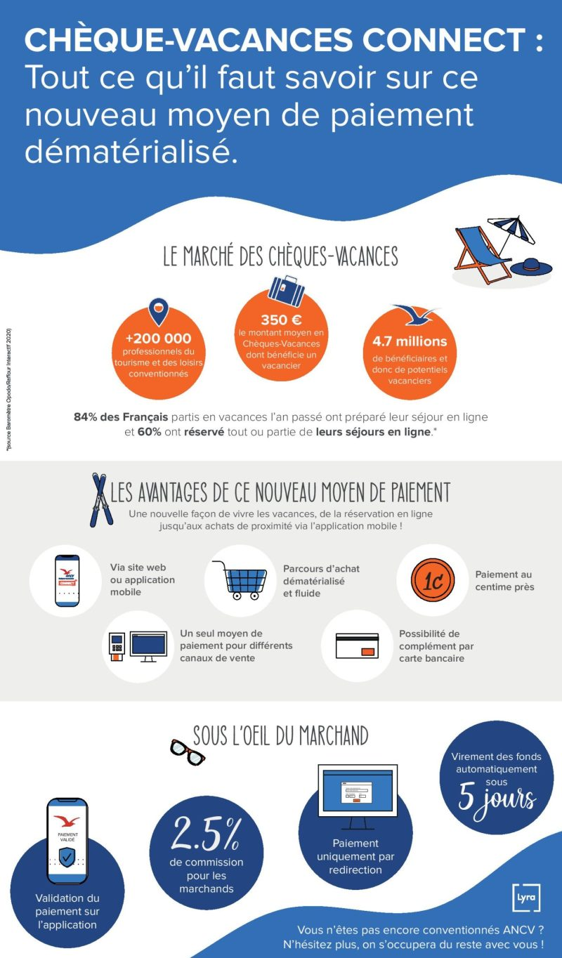 LYRA infographie cvco page 001 scaled 1