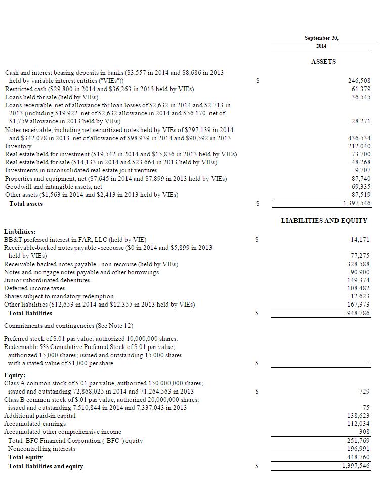 BFC balance sheet