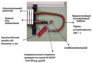 электрический плинтус