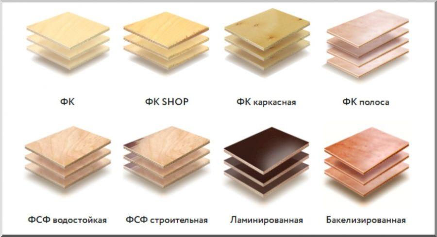 Что лучше МДФ или ДСП для производства мебели? В чем разница между двп, дсп и мдф.