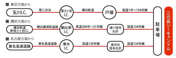 江ノ島の湘南の宝石イルミネーションへの行き方