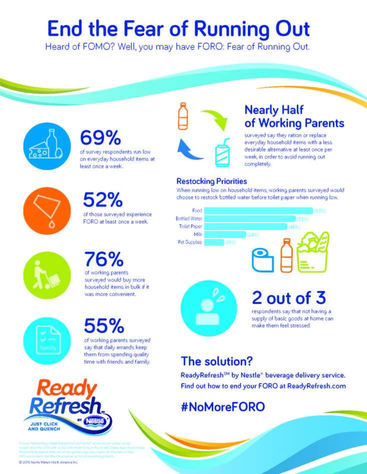 ReadyRefresh Infographic