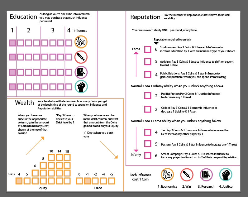 Player mat with mechanics that drive Wealth, Education, and Reputation (all needed to kick ass in this game)