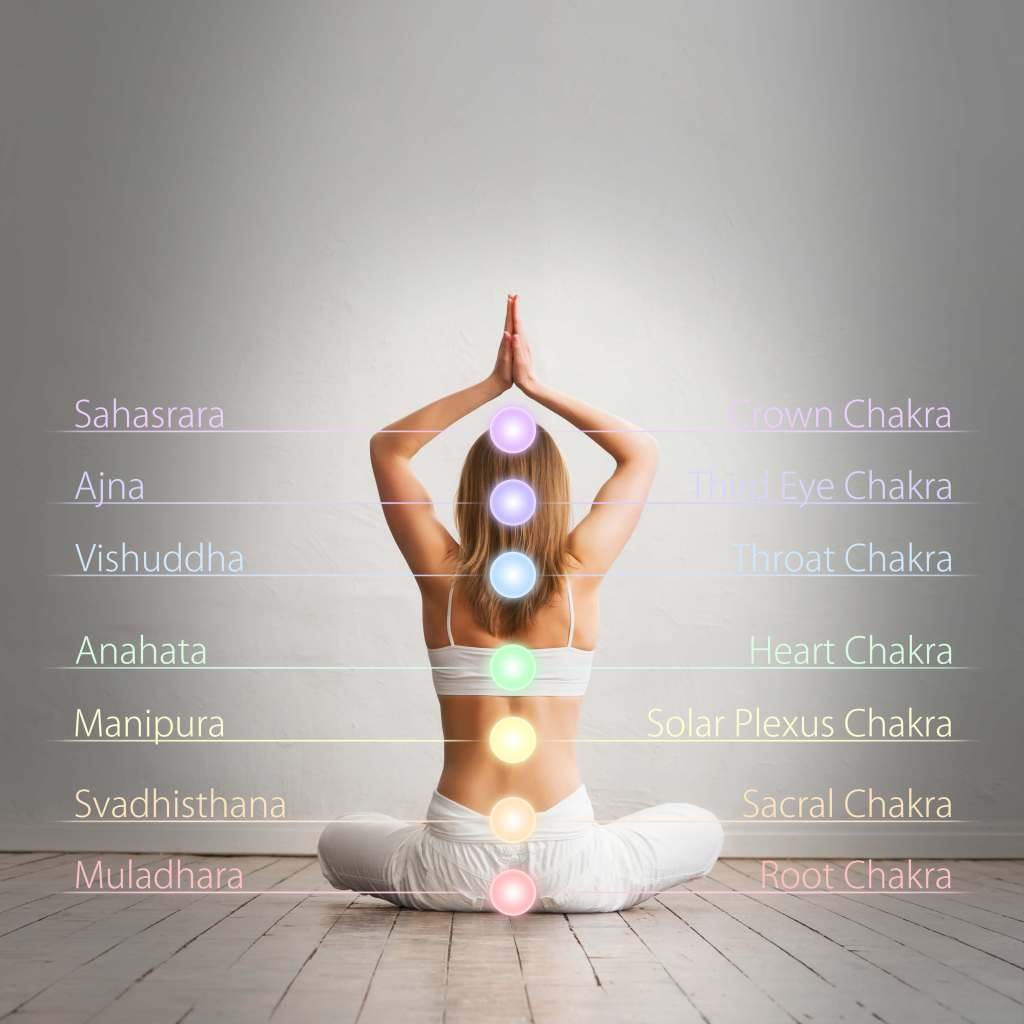 The location of the 7 chakras and how to unblock chakras.