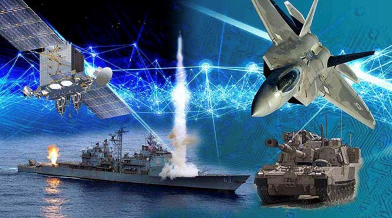 Multidomain Observing and Orienting: ISR to Meet the Emerging Battlespace: Part II