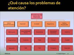 Neuropsicopedagógico | Estrategias de abordaje