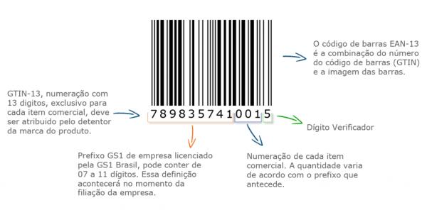 Código de barras GTIN-13