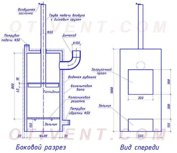 Desenho da caldeira de queima superior no contexto