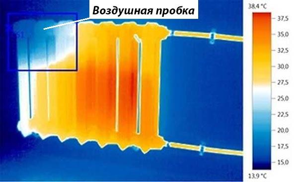 Тепловая фотография радиатора