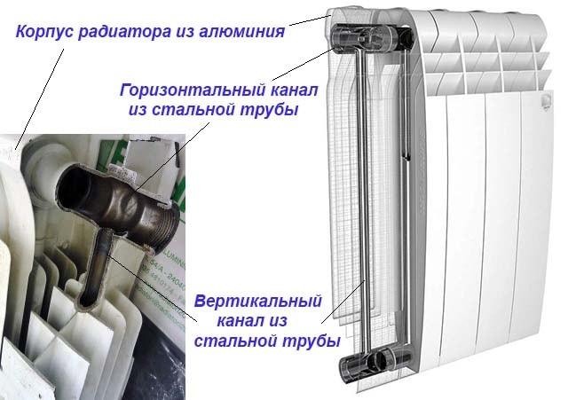 Как устроен биметаллический отопительный радиатор