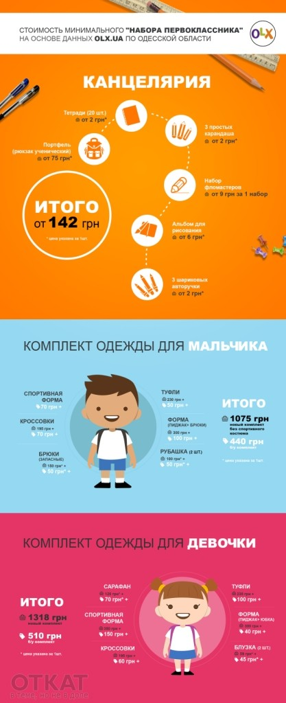 OLX_Одесса_ру