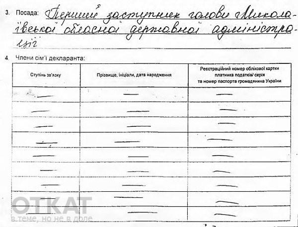 Николай декларация