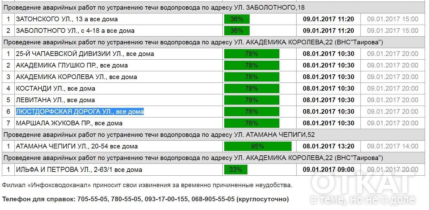 Korlyova_6133111986983