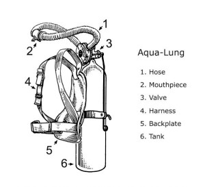 Invention of the Aqualung –