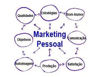 Como fazer marketing pessoal Oto Alvarenga