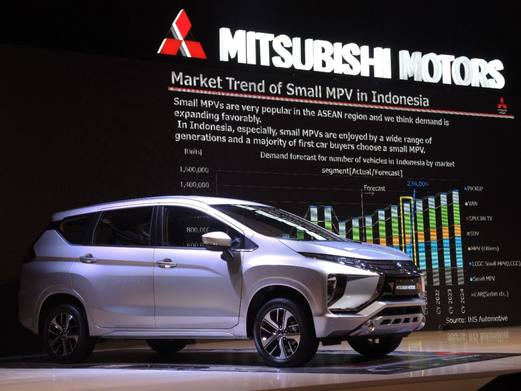 FORWOT Car of The Year 2018: Mitsubishi Xpander Juara!