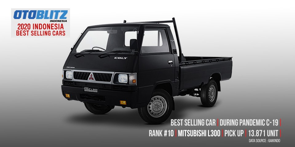 10-Best-Selling-C-19-Mitsubishi-L300