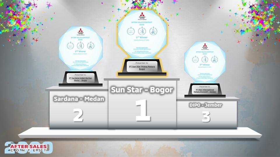 Tingkatkan Kualitas Dealer , MMKSI Gelar 'After Sales National Contest'