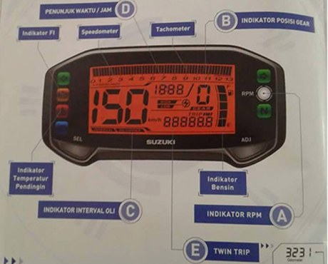 speedometer-satria-injeksi-manual