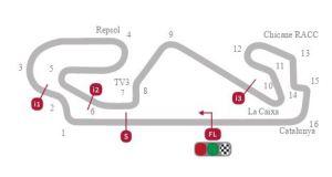 MotoGP.com | Circuit de Barcelona - Catalunya Spanyol