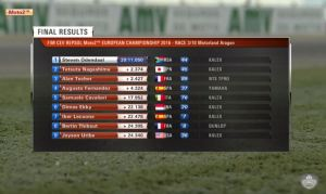 Finish Race1 Moto2 FIM CEV Repsol 2016