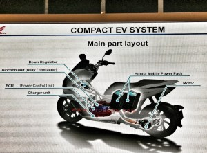 layout part utama Honda PCX Electric