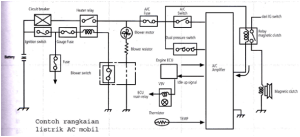 Komponen AC Mobil | otogembel