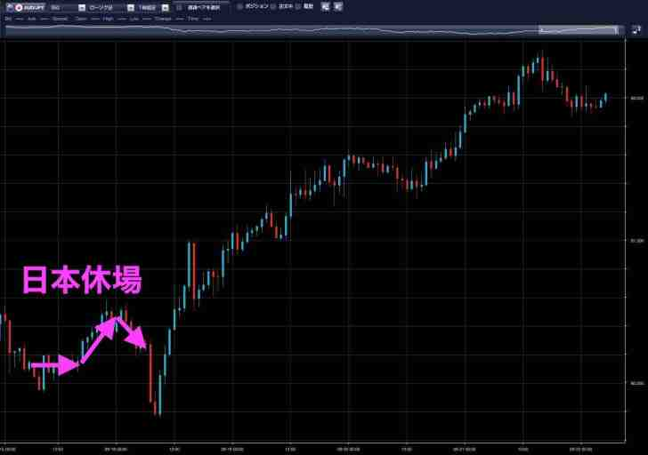 9月17日の豪ドル円