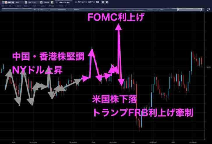 豪ドル円時間足(9月26日)