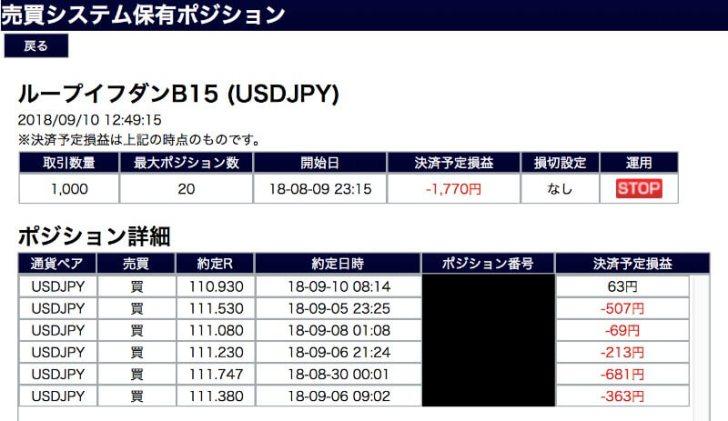 米ドル円B15含み損