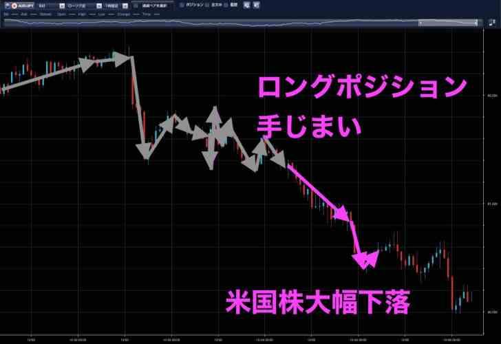 豪ドル円(10月4日)