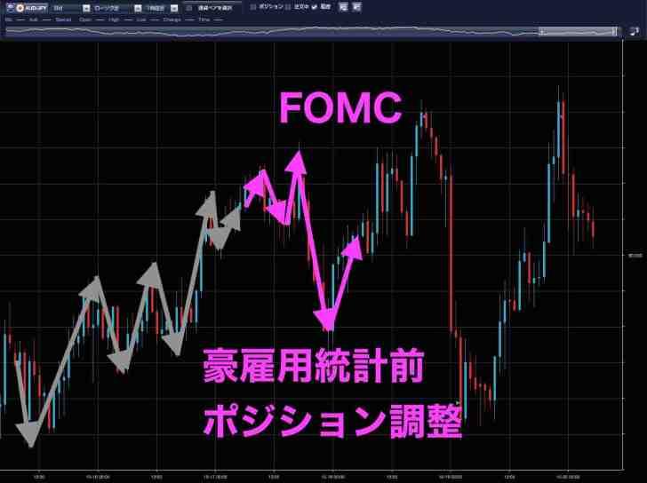 豪ドル円時間足(10月17日)